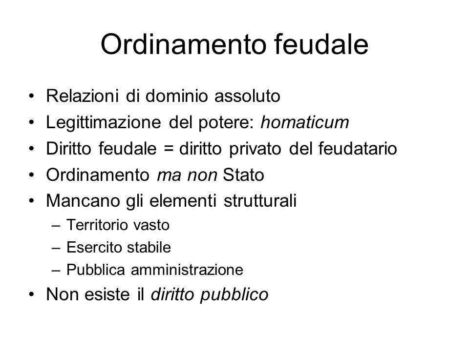 Ordinamento feudale Relazioni di dominio assoluto Legittimazione del potere: homaticum Diritto feudale = diritto privato del feudatario Ordinamento ma