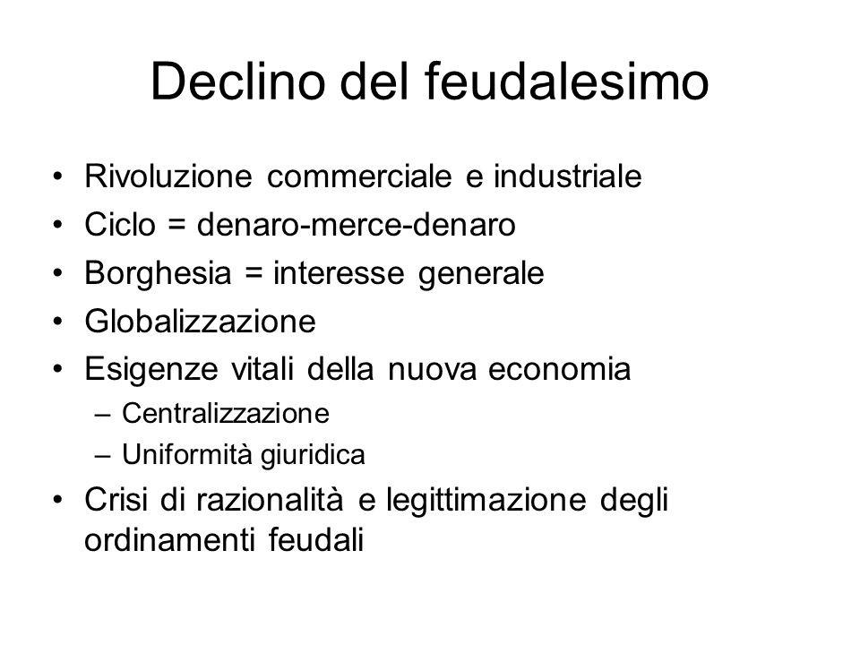 Declino del feudalesimo Rivoluzione commerciale e industriale Ciclo = denaro-merce-denaro Borghesia = interesse generale Globalizzazione Esigenze vita
