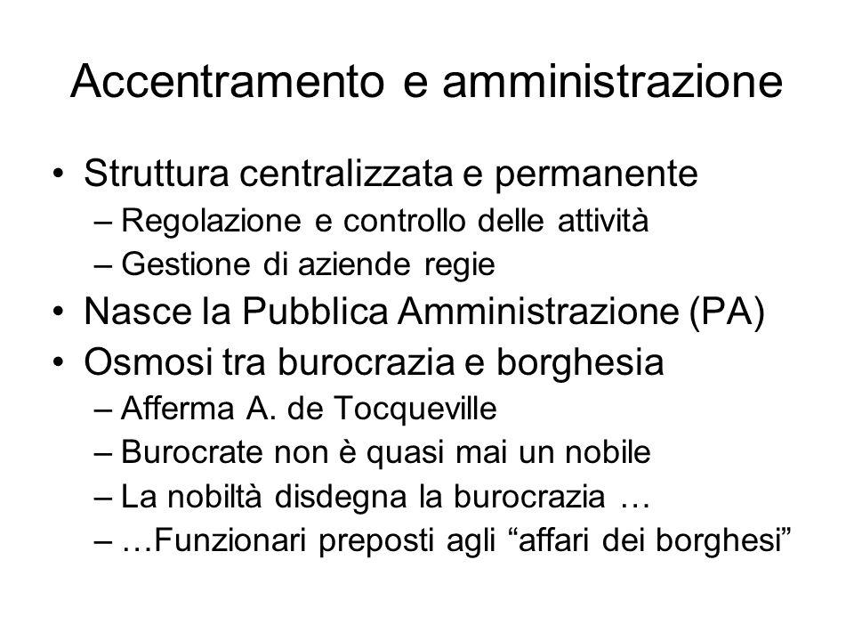 Accentramento e amministrazione Struttura centralizzata e permanente –Regolazione e controllo delle attività –Gestione di aziende regie Nasce la Pubbl