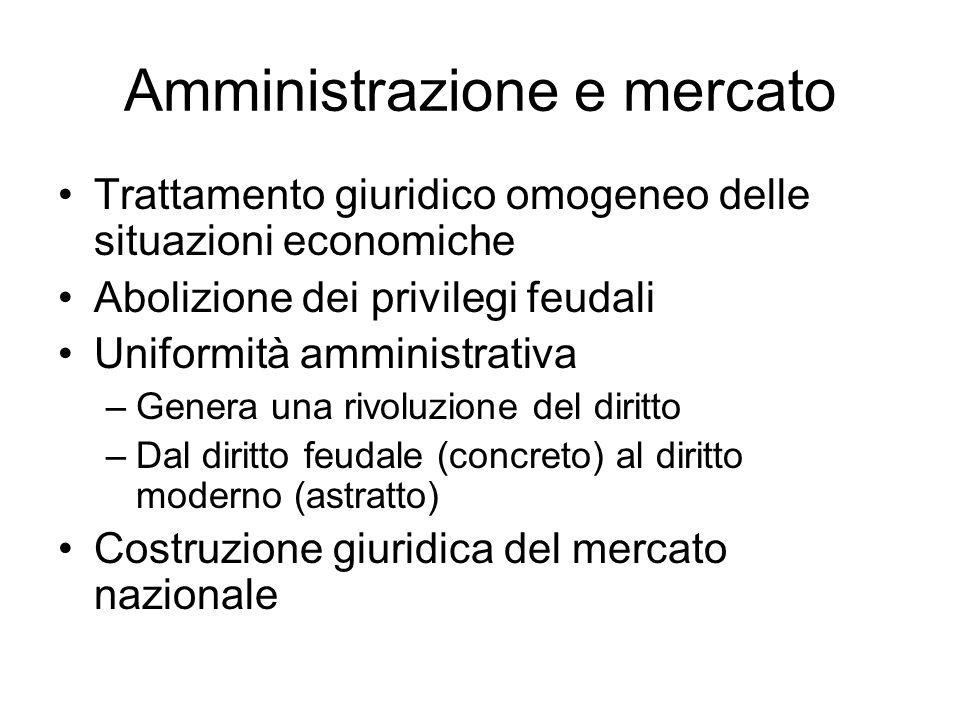 Amministrazione e mercato Trattamento giuridico omogeneo delle situazioni economiche Abolizione dei privilegi feudali Uniformità amministrativa –Gener