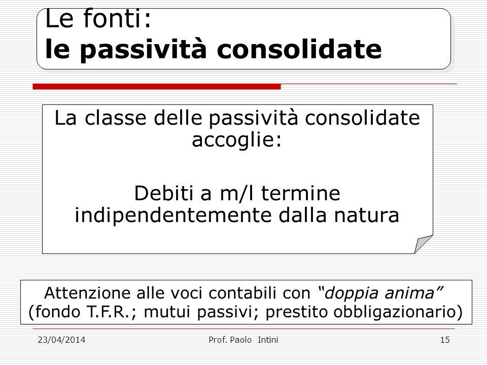 23/04/2014 Le fonti: le passività consolidate La classe delle passività consolidate accoglie: Debiti a m/l termine indipendentemente dalla natura Prof.