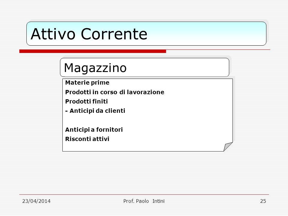 23/04/2014 Attivo Corrente Prof.