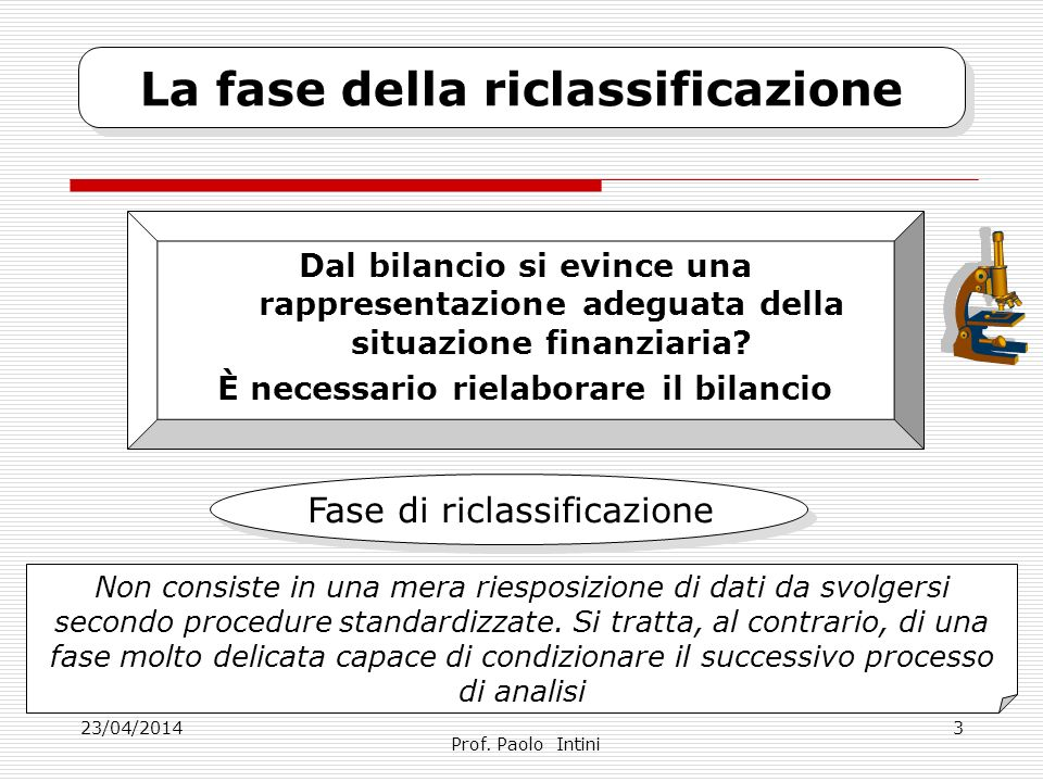 23/04/2014 ANALISI DELLE FONTI Prof.