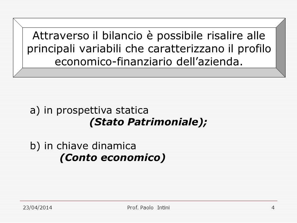 23/04/2014 Attraverso il bilancio è possibile risalire alle principali variabili che caratterizzano il profilo economico-finanziario dellazienda.