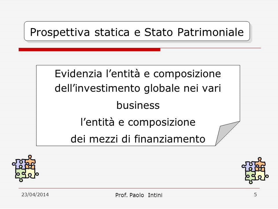 23/04/2014 Prospettiva statica e Stato Patrimoniale Evidenzia lentità e composizione dellinvestimento globale nei vari business lentità e composizione dei mezzi di finanziamento Prof.