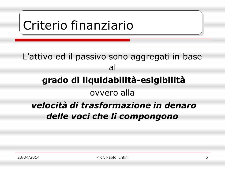 23/04/2014 LA COMPOSIZIONE DEL MARGINE DI STRUTTURA Prof.