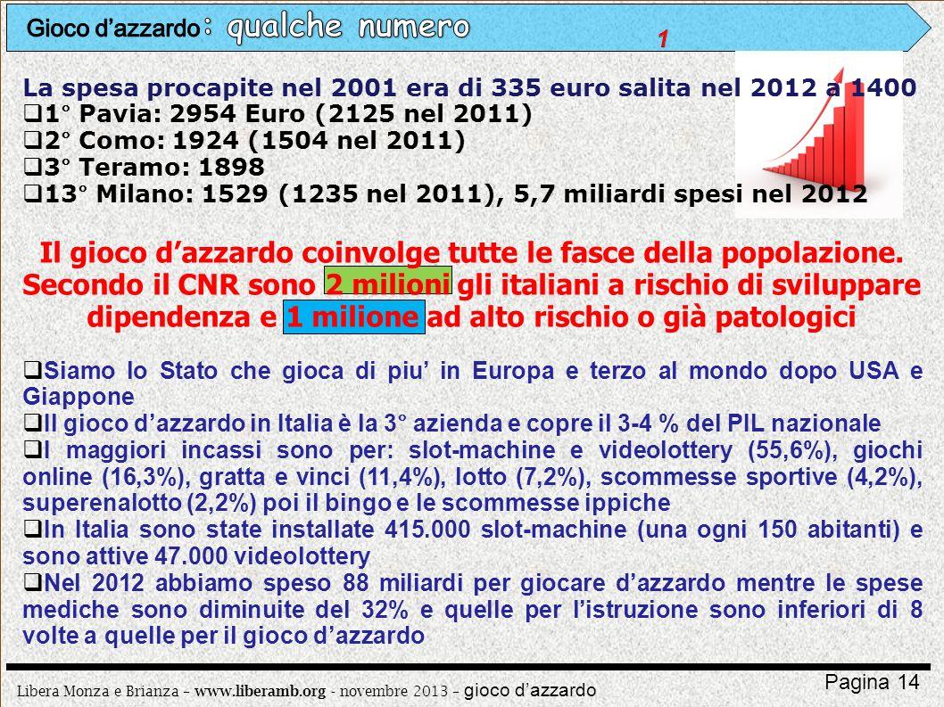 Libera Monza e Brianza – www.liberamb.org - novembre 2013 – gioco dazzardo Pagina 14 La spesa procapite nel 2001 era di 335 euro salita nel 2012 a 140