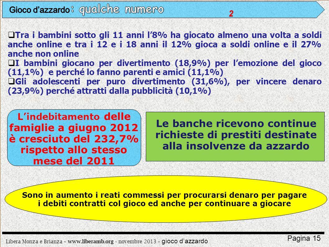 Libera Monza e Brianza – www.liberamb.org - novembre 2013 – gioco dazzardo Pagina 15 Tra i bambini sotto gli 11 anni l8% ha giocato almeno una volta a