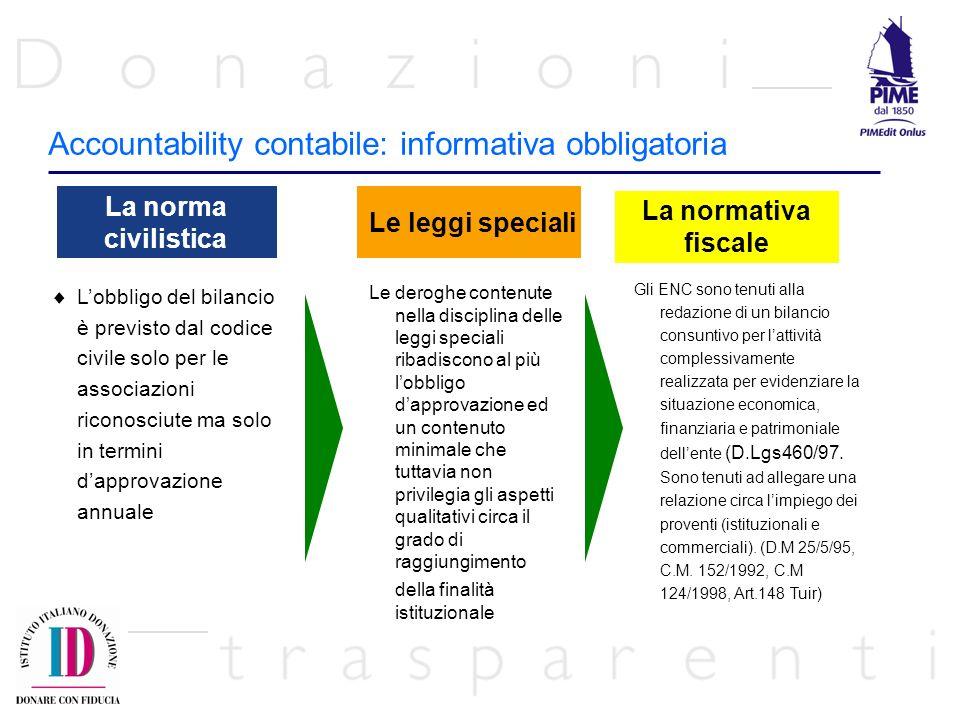 Accountability contabile: informativa obbligatoria La norma civilistica Le leggi speciali Lobbligo del bilancio è previsto dal codice civile solo per