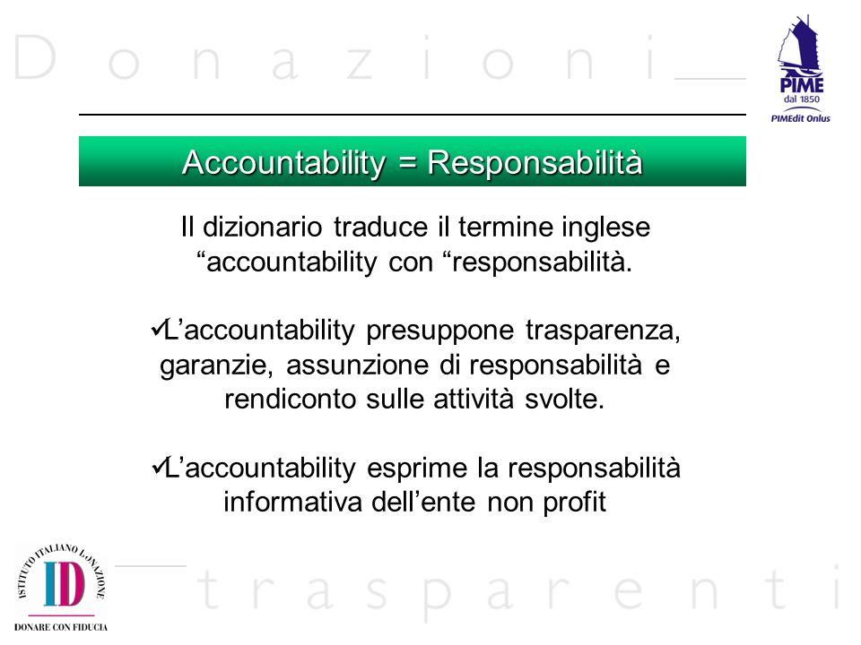 Accountability = Responsabilità Il dizionario traduce il termine inglese accountability con responsabilità.