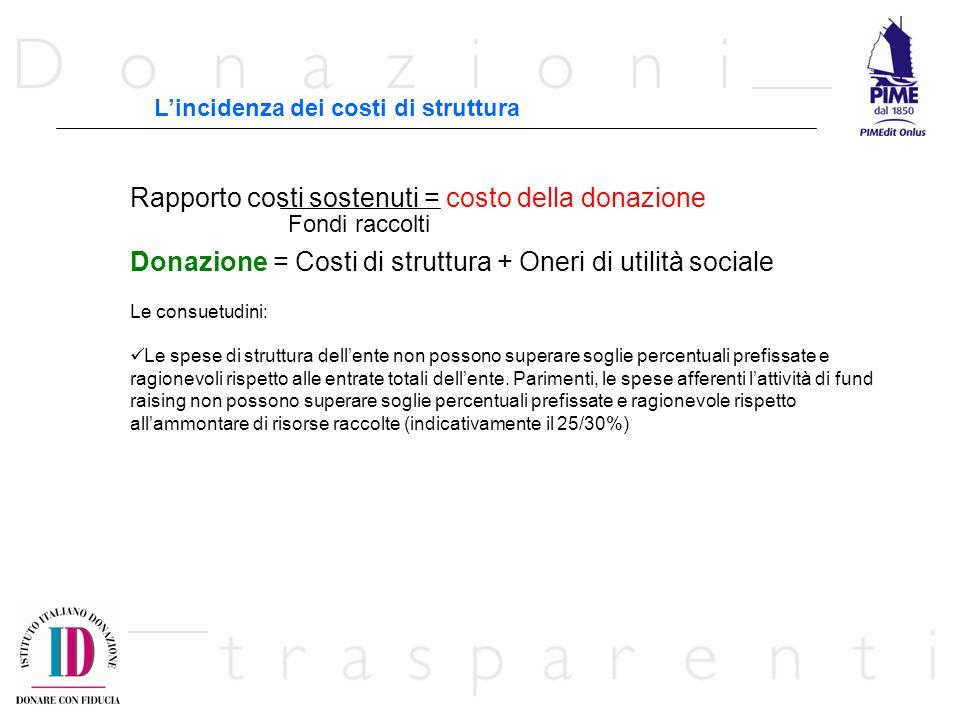 Rapporto costi sostenuti = costo della donazione Donazione = Costi di struttura + Oneri di utilità sociale Le consuetudini: Le spese di struttura dell