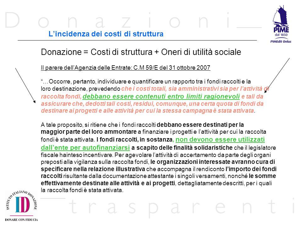 Donazione = Costi di struttura + Oneri di utilità sociale Il parere dellAgenzia delle Entrate: C.M 59/E del 31 ottobre 2007 …Occorre, pertanto, indivi