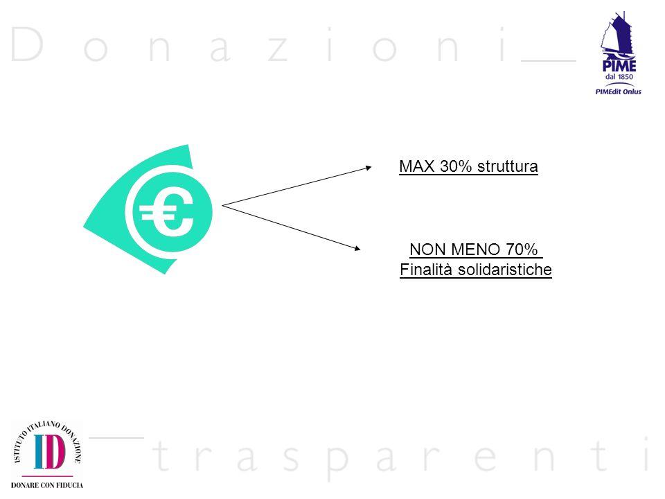 MAX 30% struttura NON MENO 70% Finalità solidaristiche