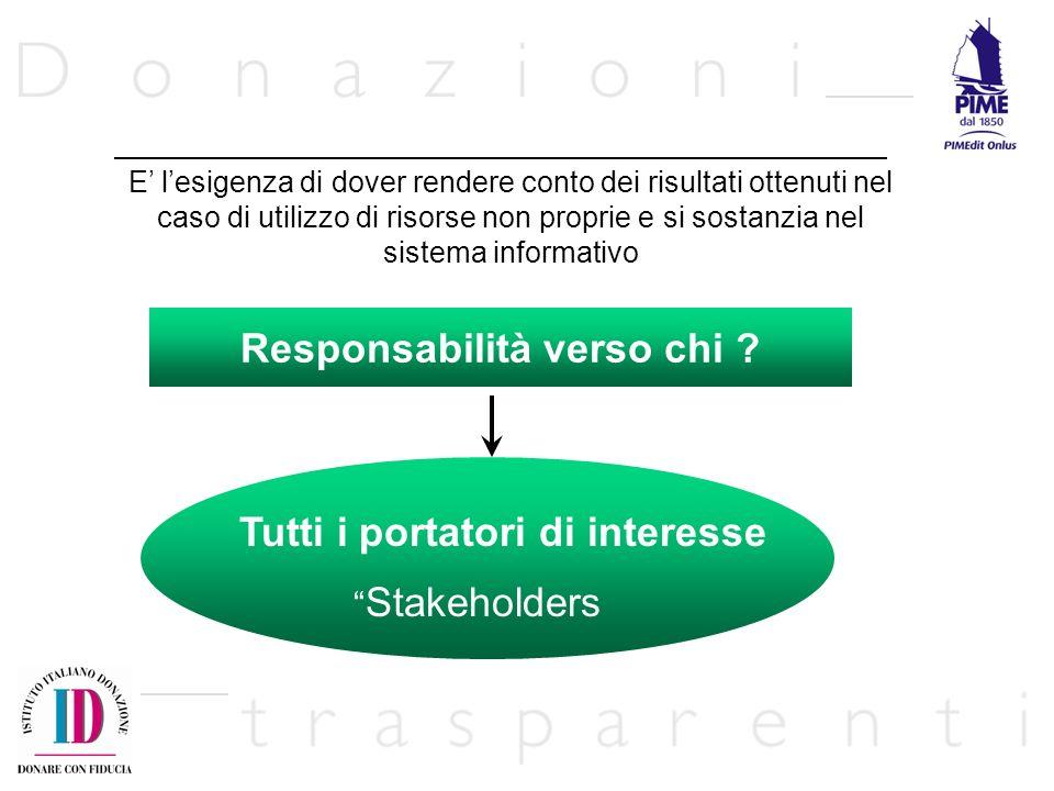 La tracciabilità della donazione Dalle tasche del sostenitore alle casse dellente la donazione deve essere tracciabile