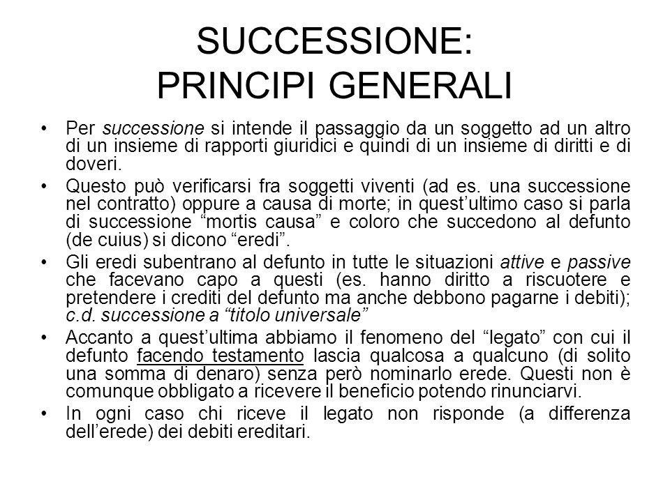 SUCCESSIONE: PRINCIPI GENERALI Per successione si intende il passaggio da un soggetto ad un altro di un insieme di rapporti giuridici e quindi di un insieme di diritti e di doveri.