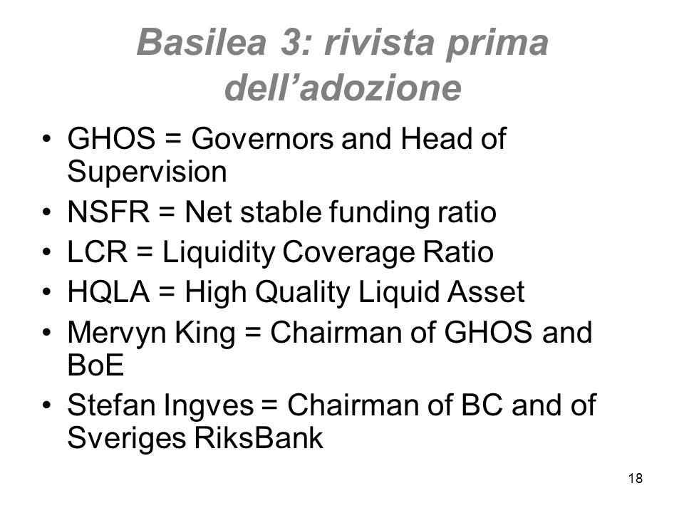 18 Basilea 3: rivista prima delladozione GHOS = Governors and Head of Supervision NSFR = Net stable funding ratio LCR = Liquidity Coverage Ratio HQLA