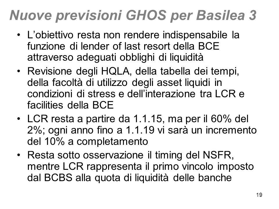 19 Nuove previsioni GHOS per Basilea 3 Lobiettivo resta non rendere indispensabile la funzione di lender of last resort della BCE attraverso adeguati