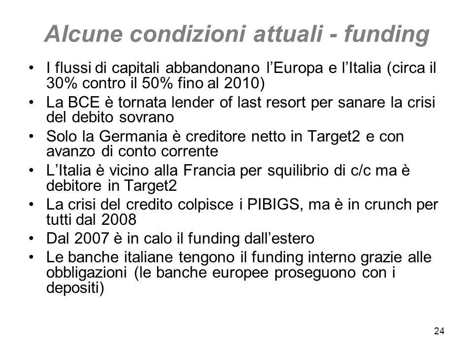 24 Alcune condizioni attuali - funding I flussi di capitali abbandonano lEuropa e lItalia (circa il 30% contro il 50% fino al 2010) La BCE è tornata l
