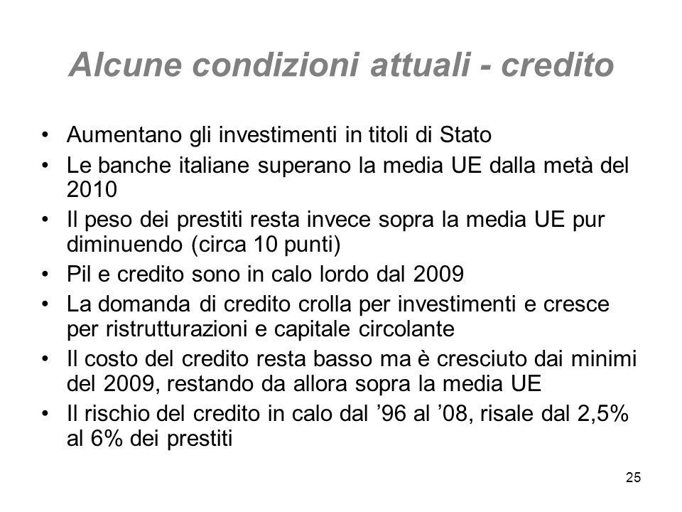 25 Alcune condizioni attuali - credito Aumentano gli investimenti in titoli di Stato Le banche italiane superano la media UE dalla metà del 2010 Il pe