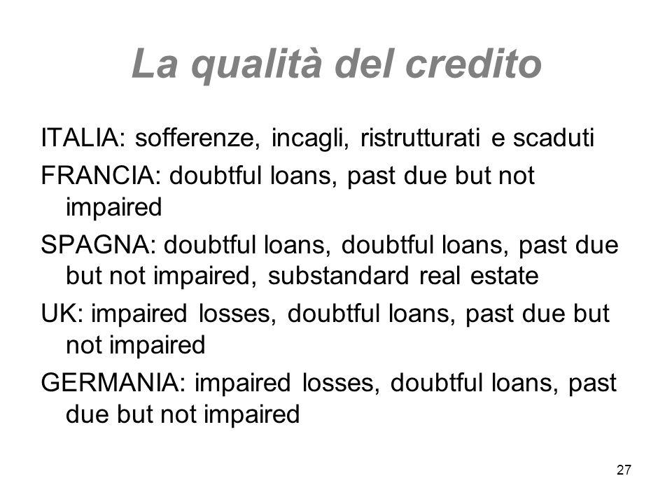 27 La qualità del credito ITALIA: sofferenze, incagli, ristrutturati e scaduti FRANCIA: doubtful loans, past due but not impaired SPAGNA: doubtful loa