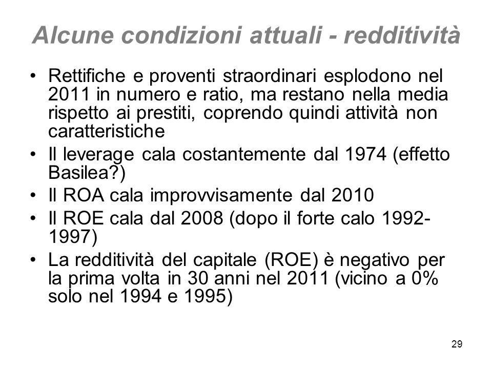 29 Alcune condizioni attuali - redditività Rettifiche e proventi straordinari esplodono nel 2011 in numero e ratio, ma restano nella media rispetto ai