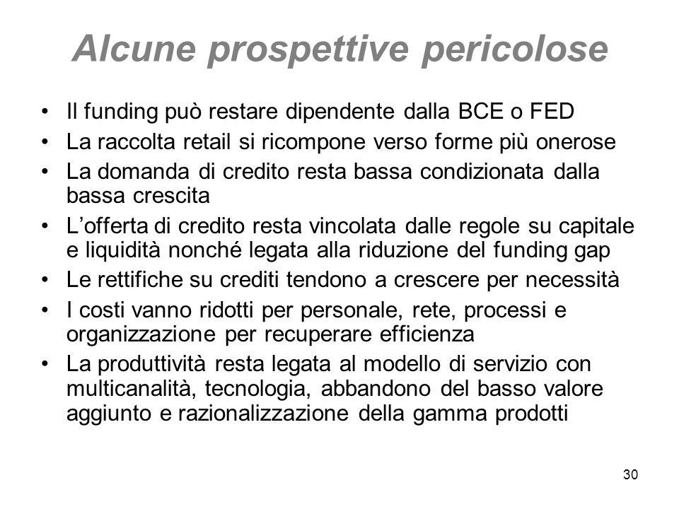 30 Alcune prospettive pericolose Il funding può restare dipendente dalla BCE o FED La raccolta retail si ricompone verso forme più onerose La domanda