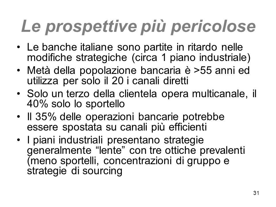 31 Le prospettive più pericolose Le banche italiane sono partite in ritardo nelle modifiche strategiche (circa 1 piano industriale) Metà della popolaz