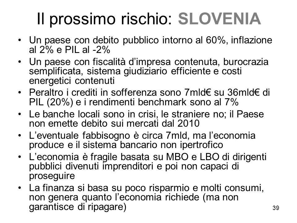 39 Il prossimo rischio: SLOVENIA Un paese con debito pubblico intorno al 60%, inflazione al 2% e PIL al -2% Un paese con fiscalità dimpresa contenuta,