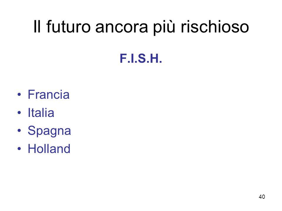40 Il futuro ancora più rischioso F.I.S.H. Francia Italia Spagna Holland