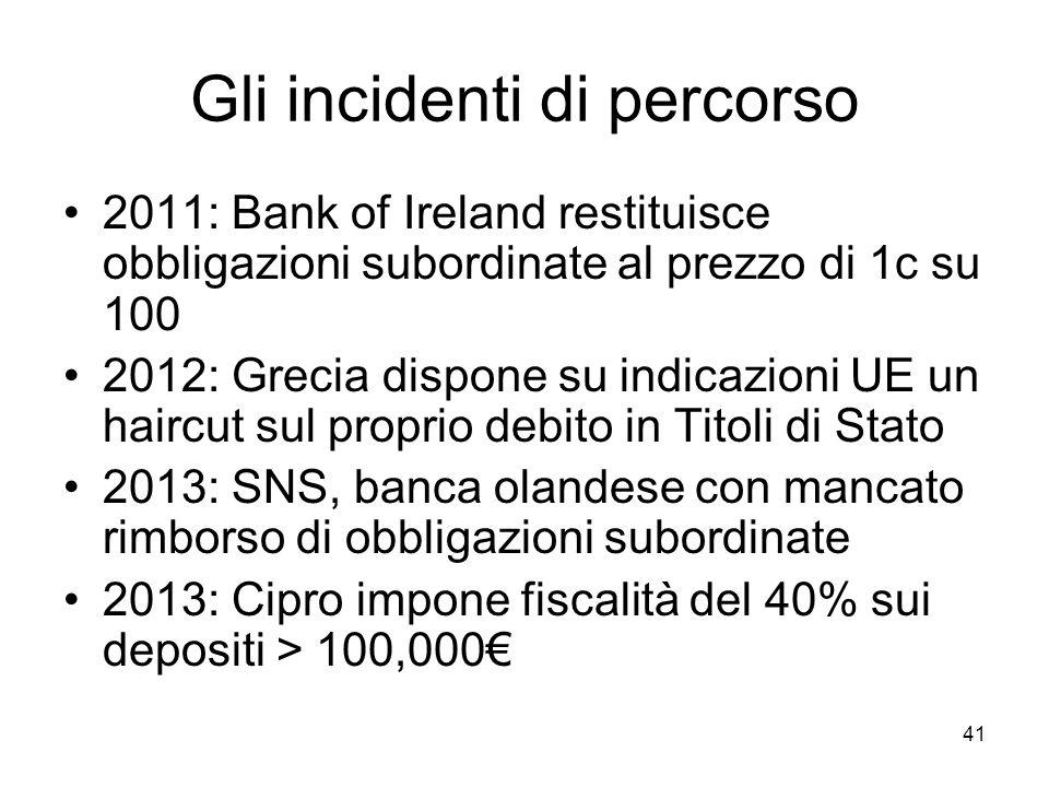 41 Gli incidenti di percorso 2011: Bank of Ireland restituisce obbligazioni subordinate al prezzo di 1c su 100 2012: Grecia dispone su indicazioni UE
