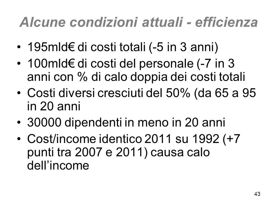 43 Alcune condizioni attuali - efficienza 195mld di costi totali (-5 in 3 anni) 100mld di costi del personale (-7 in 3 anni con % di calo doppia dei c