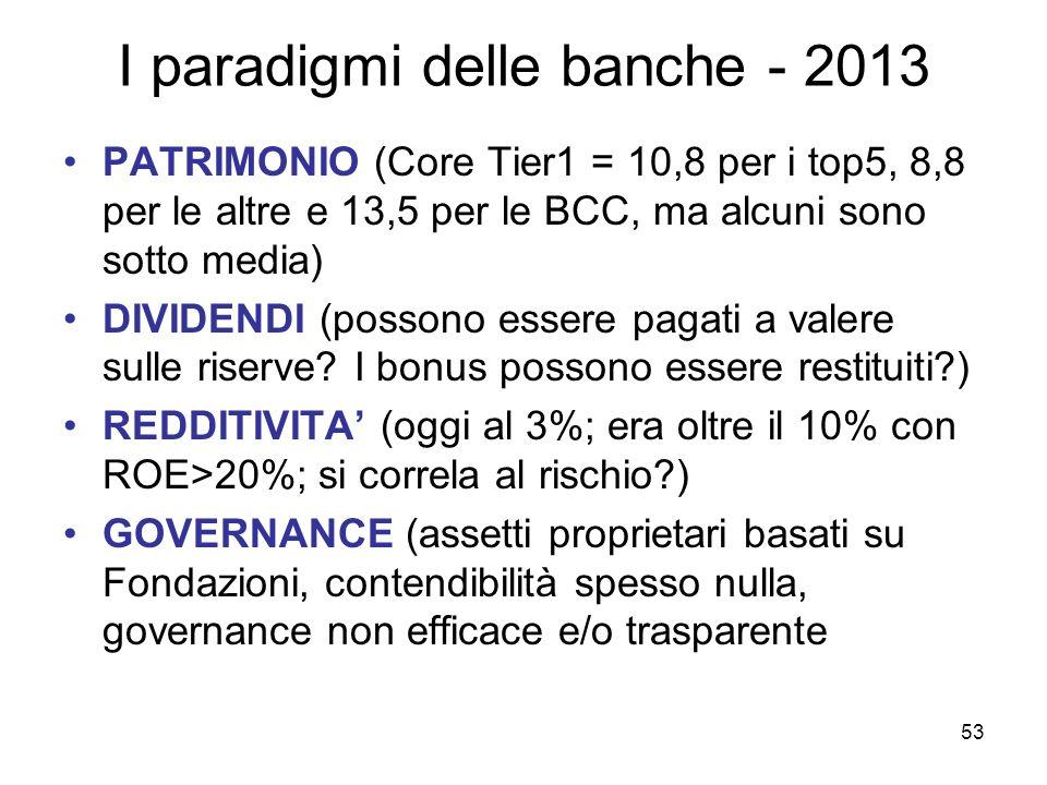 53 I paradigmi delle banche - 2013 PATRIMONIO (Core Tier1 = 10,8 per i top5, 8,8 per le altre e 13,5 per le BCC, ma alcuni sono sotto media) DIVIDENDI