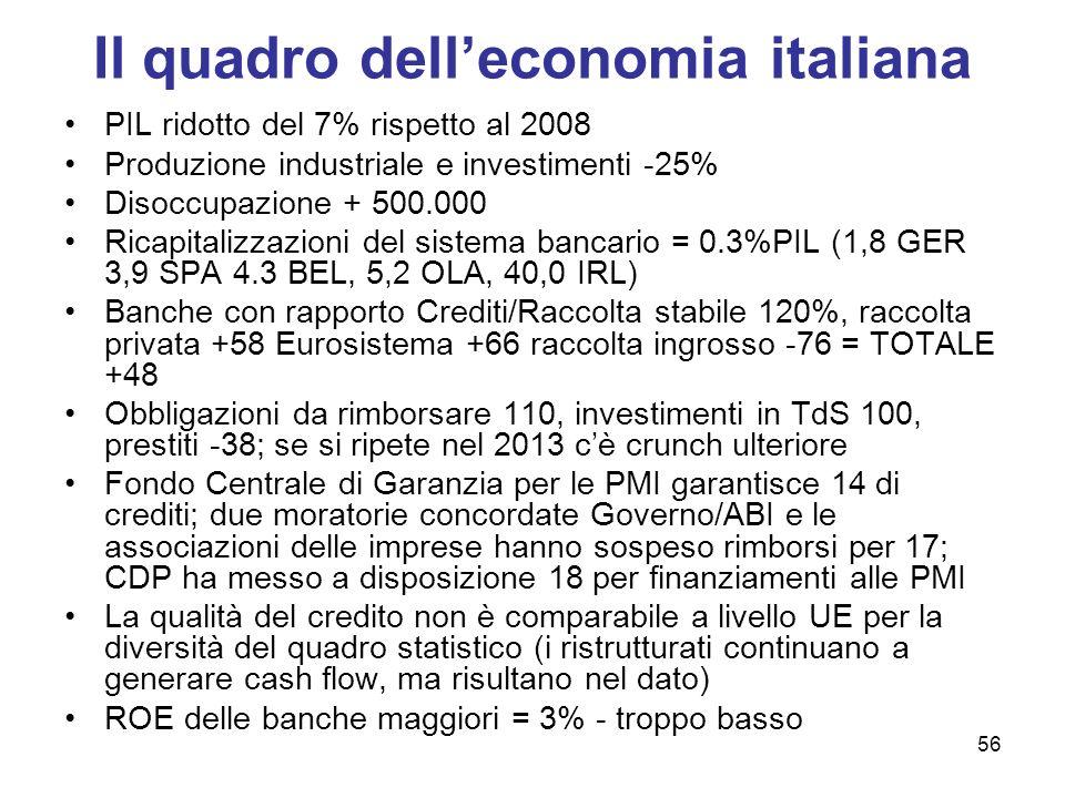 56 Il quadro delleconomia italiana PIL ridotto del 7% rispetto al 2008 Produzione industriale e investimenti -25% Disoccupazione + 500.000 Ricapitaliz