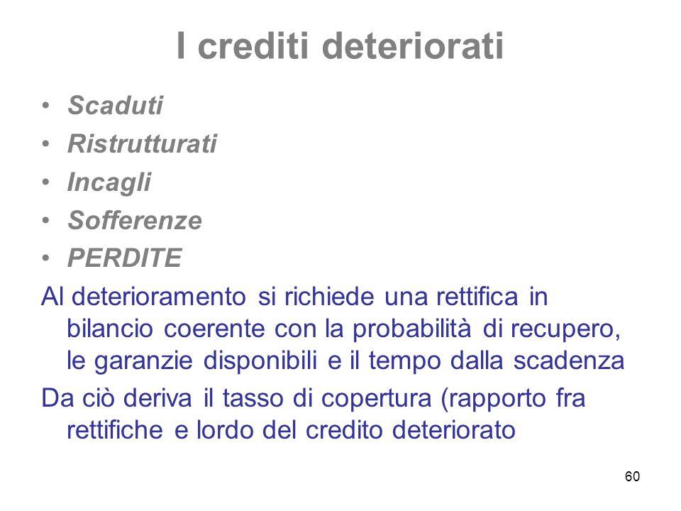 60 I crediti deteriorati Scaduti Ristrutturati Incagli Sofferenze PERDITE Al deterioramento si richiede una rettifica in bilancio coerente con la prob
