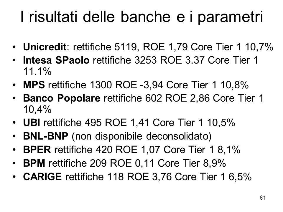 61 I risultati delle banche e i parametri Unicredit: rettifiche 5119, ROE 1,79 Core Tier 1 10,7% Intesa SPaolo rettifiche 3253 ROE 3.37 Core Tier 1 11