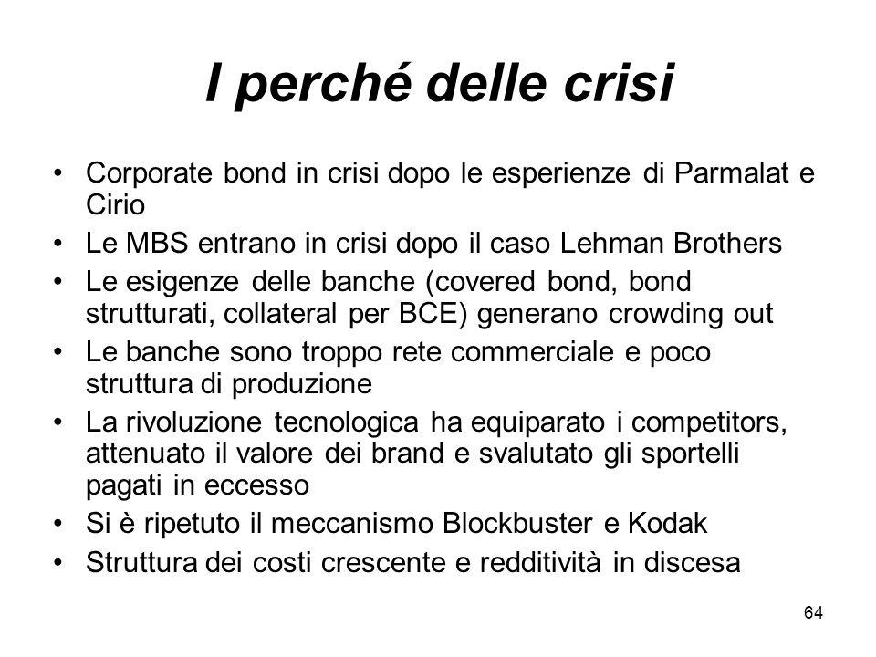 64 I perché delle crisi Corporate bond in crisi dopo le esperienze di Parmalat e Cirio Le MBS entrano in crisi dopo il caso Lehman Brothers Le esigenz