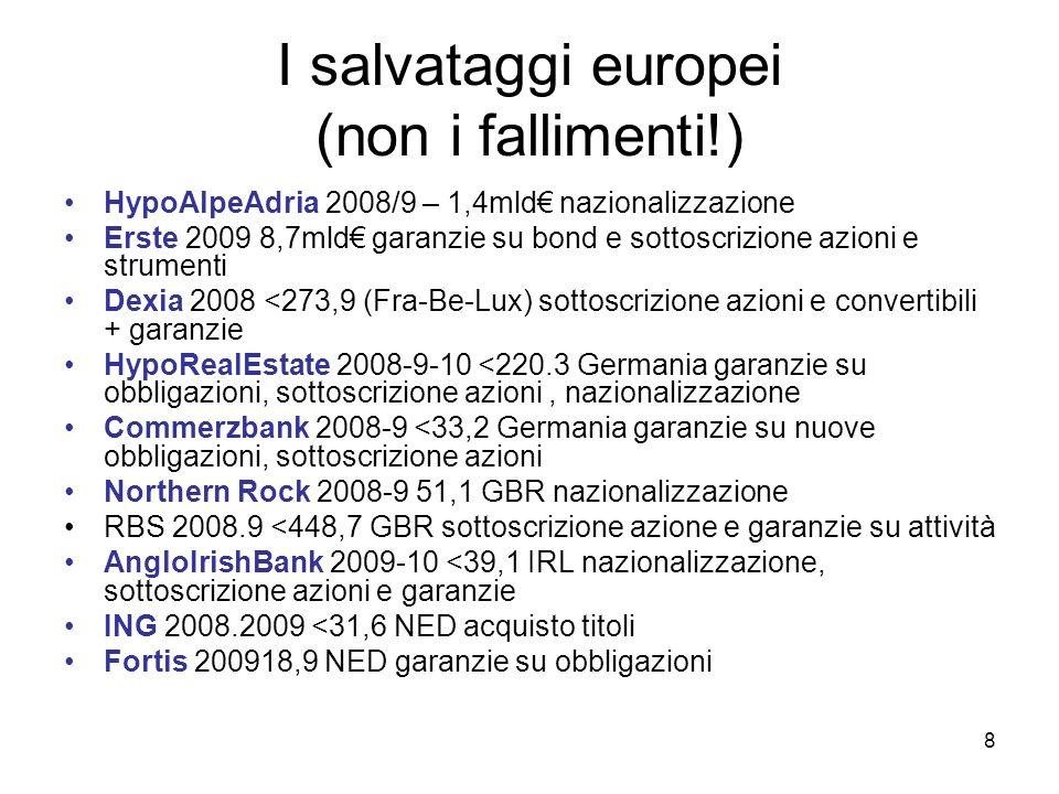 8 I salvataggi europei (non i fallimenti!) HypoAlpeAdria 2008/9 – 1,4mld nazionalizzazione Erste 2009 8,7mld garanzie su bond e sottoscrizione azioni