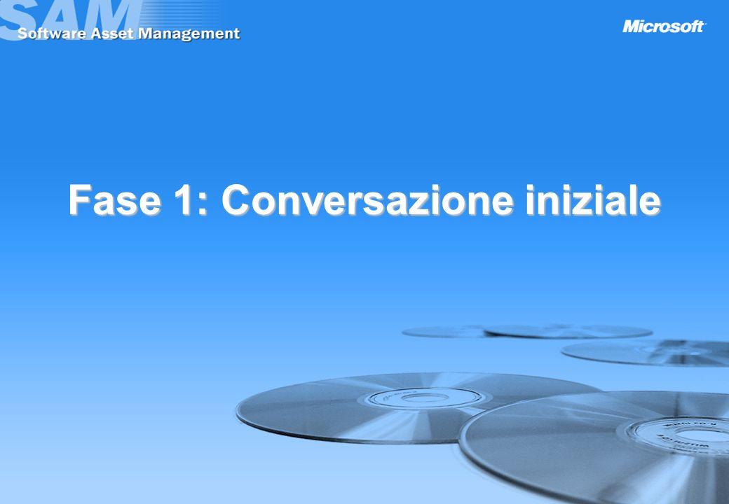 Fase 1: Conversazione iniziale