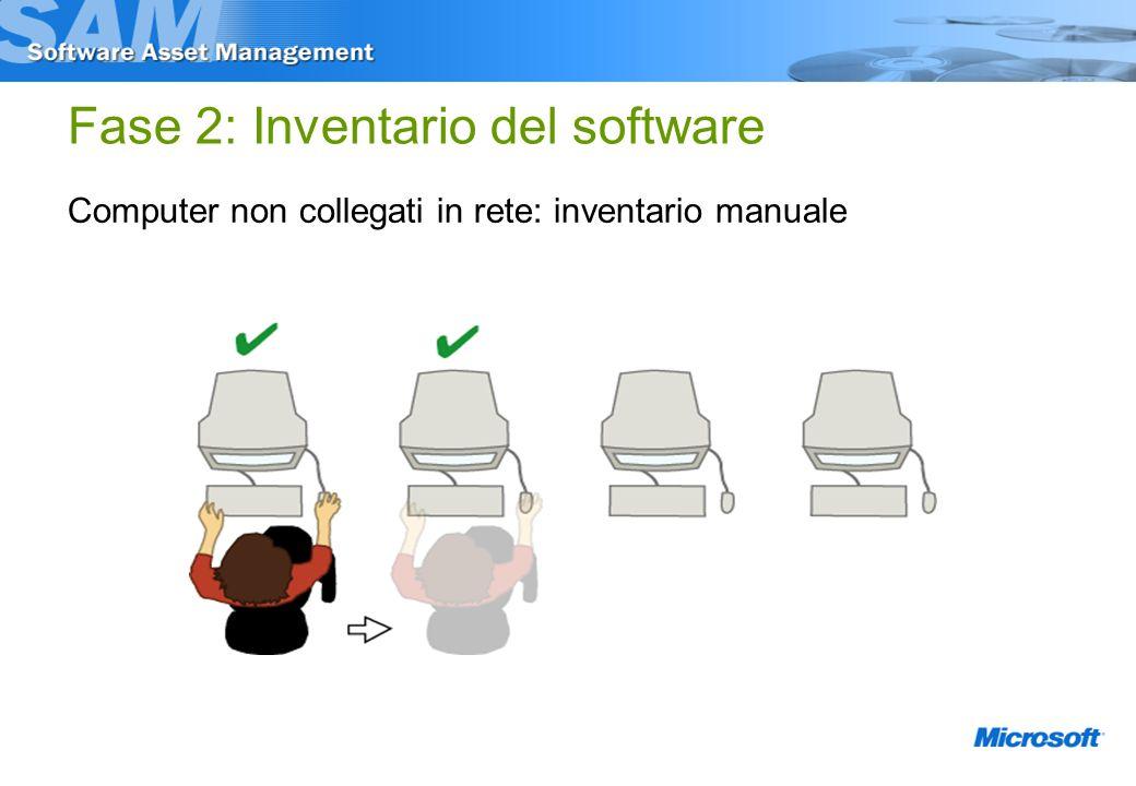 Computer non collegati in rete: inventario manuale