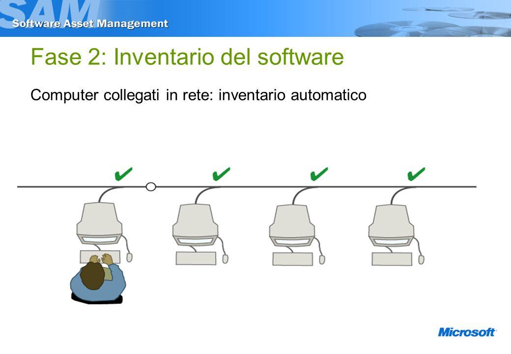 Fase 2: Inventario del software Computer collegati in rete: inventario automatico