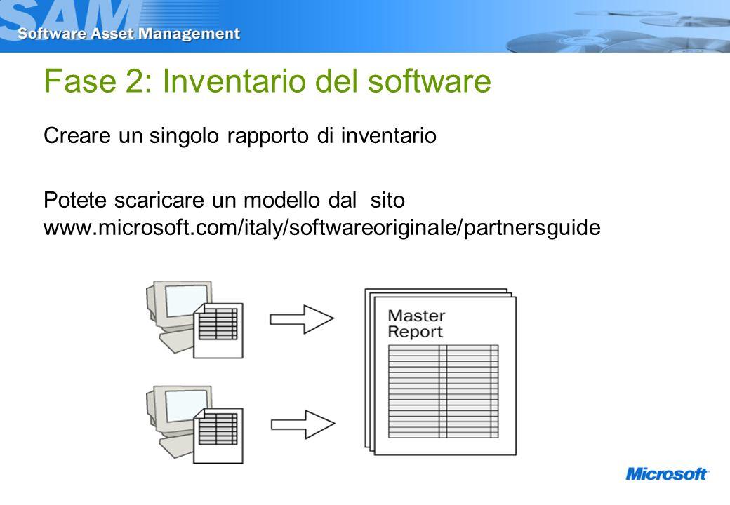 Fase 2: Inventario del software Creare un singolo rapporto di inventario Potete scaricare un modello dal sito www.microsoft.com/italy/softwareoriginale/partnersguide