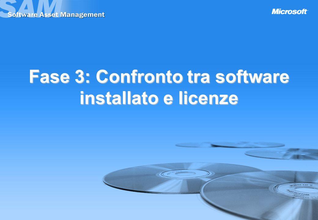 Fase 3: Confronto tra software installato e licenze