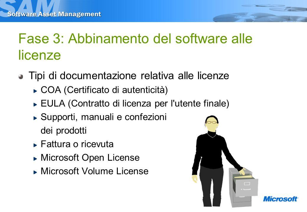 Fase 3: Abbinamento del software alle licenze Tipi di documentazione relativa alle licenze COA (Certificato di autenticità) EULA (Contratto di licenza per l utente finale) Supporti, manuali e confezioni dei prodotti Fattura o ricevuta Microsoft Open License Microsoft Volume License
