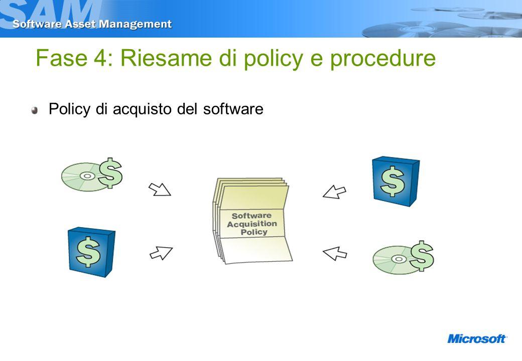 Fase 4: Riesame di policy e procedure Policy di acquisto del software