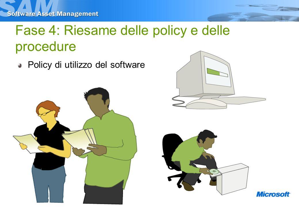 Fase 4: Riesame delle policy e delle procedure Policy di utilizzo del software