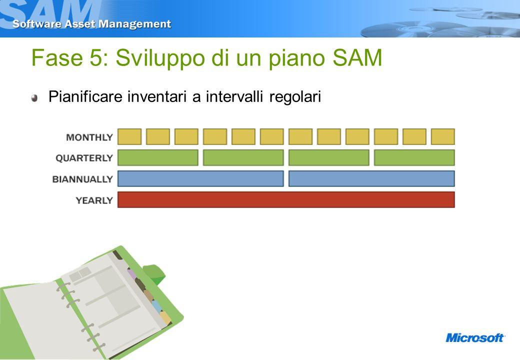 Fase 5: Sviluppo di un piano SAM Pianificare inventari a intervalli regolari
