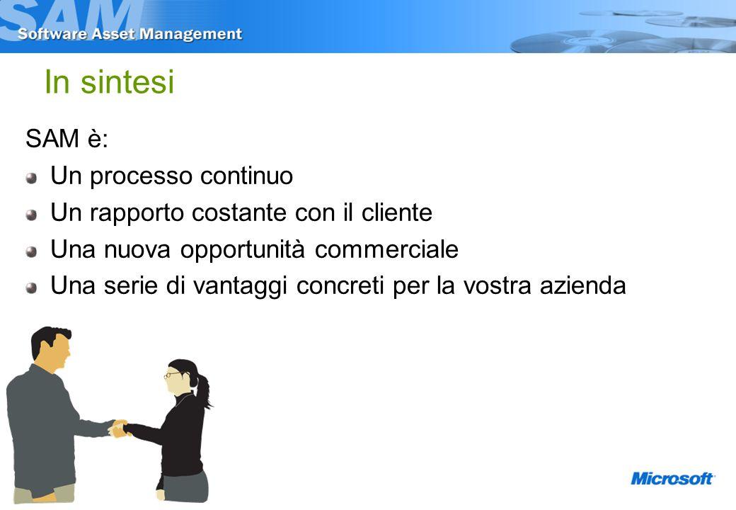 In sintesi SAM è: Un processo continuo Un rapporto costante con il cliente Una nuova opportunità commerciale Una serie di vantaggi concreti per la vostra azienda