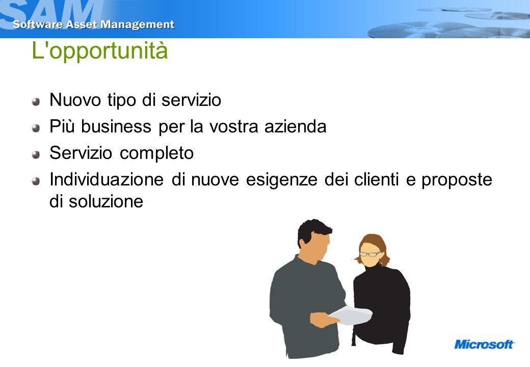 L opportunità Nuovo tipo di servizio Più business per la vostra azienda Servizio completo Individuazione di nuove esigenze dei clienti e proposte di soluzione