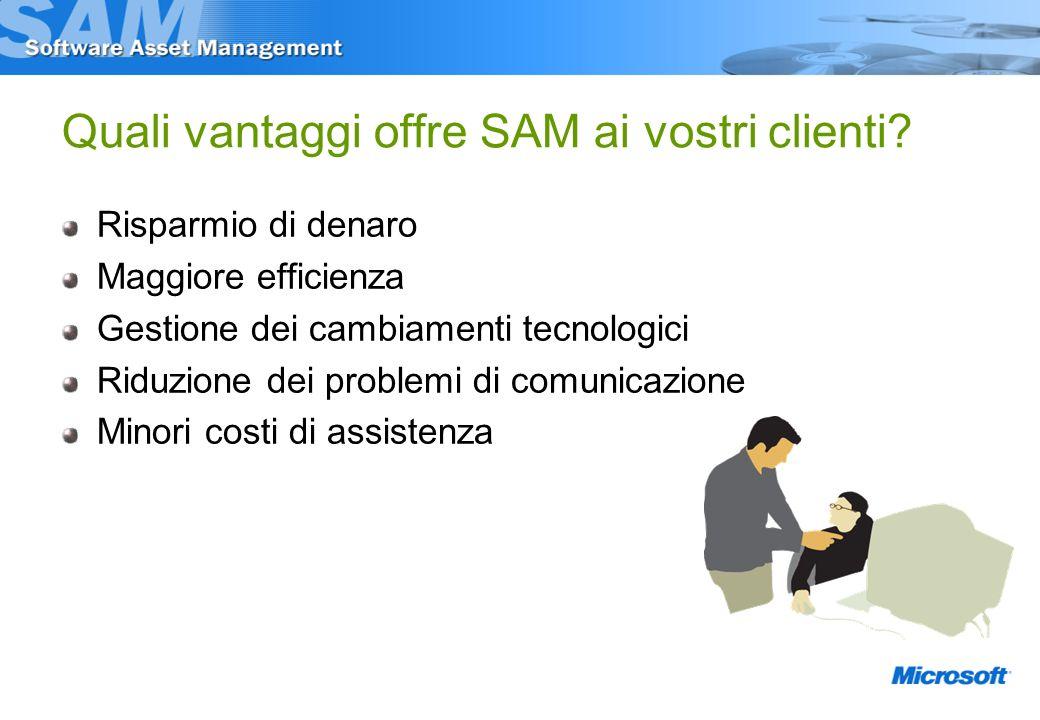 Quali vantaggi offre SAM ai vostri clienti.