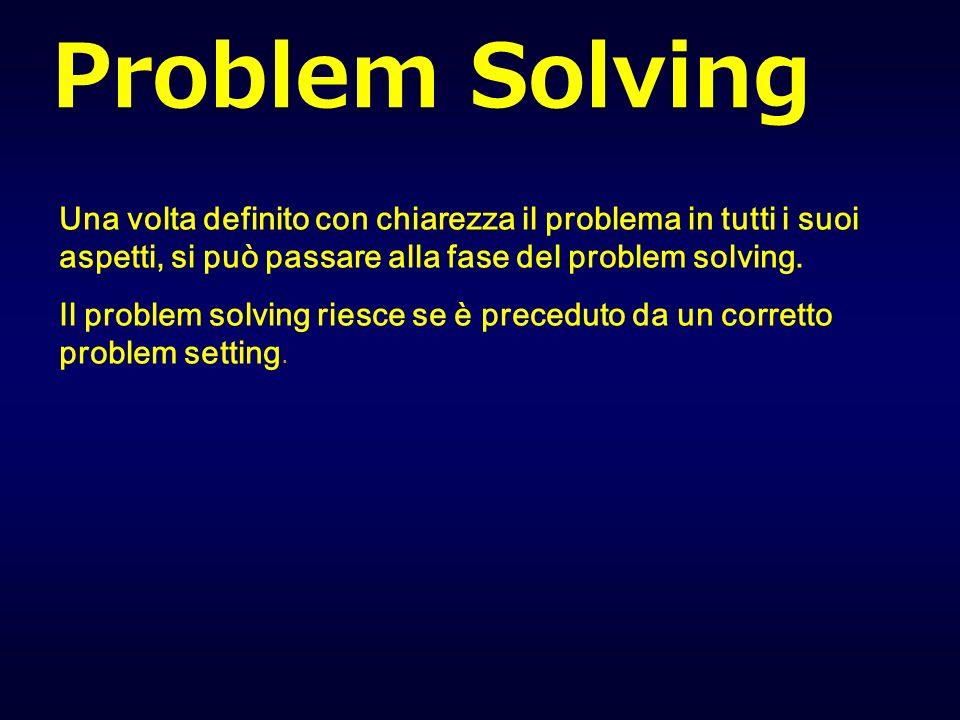 Problem Solving Una volta definito con chiarezza il problema in tutti i suoi aspetti, si può passare alla fase del problem solving. Il problem solving